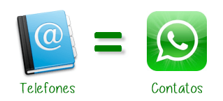 contatos-whatsapp