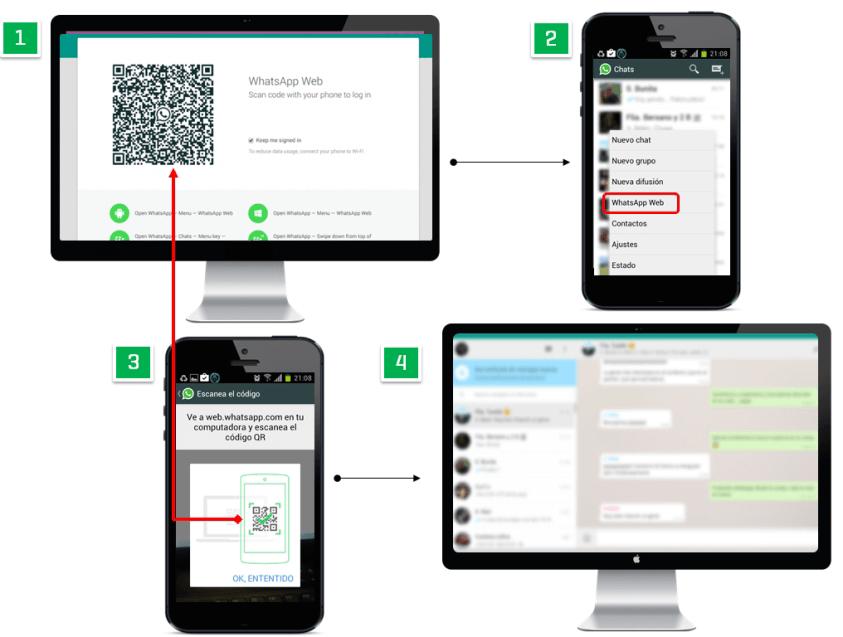 WhatsApp Web para tablet ou PC